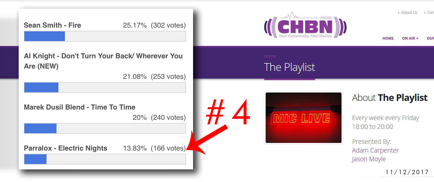 Electric Nights is #4 on CHBRRadio Playlist Top 10