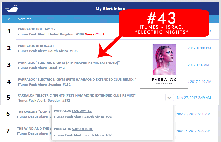 Electric Nights at #43 on iTunes Israel