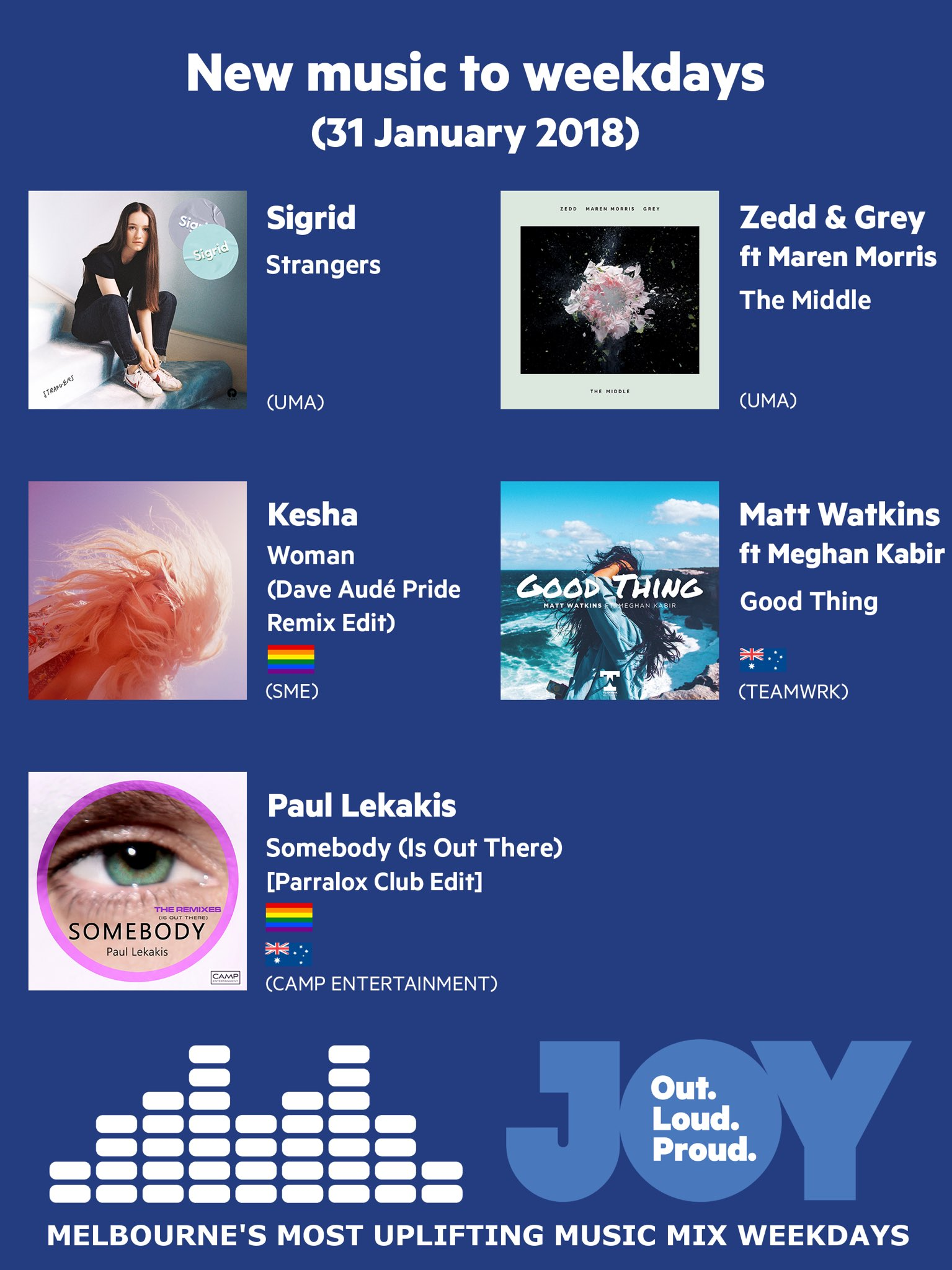 New Paul Lekakis song added to JOY949 Daytime playlist