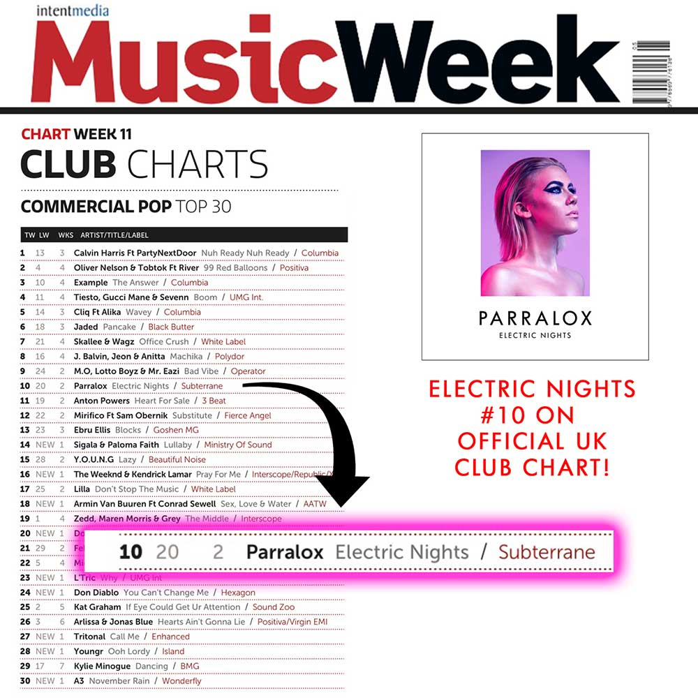 Electric Nights climbs to #10 on Official UK Club Charts